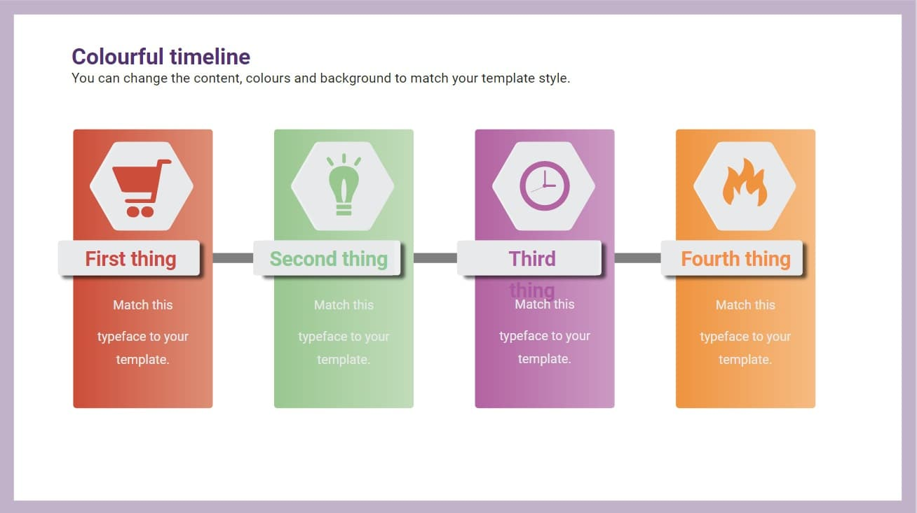 Colourful timeline Infographic slidesforeducation