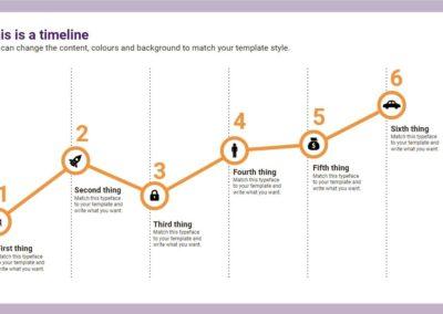 Graphs Timeline. Infografía gratuita descargable