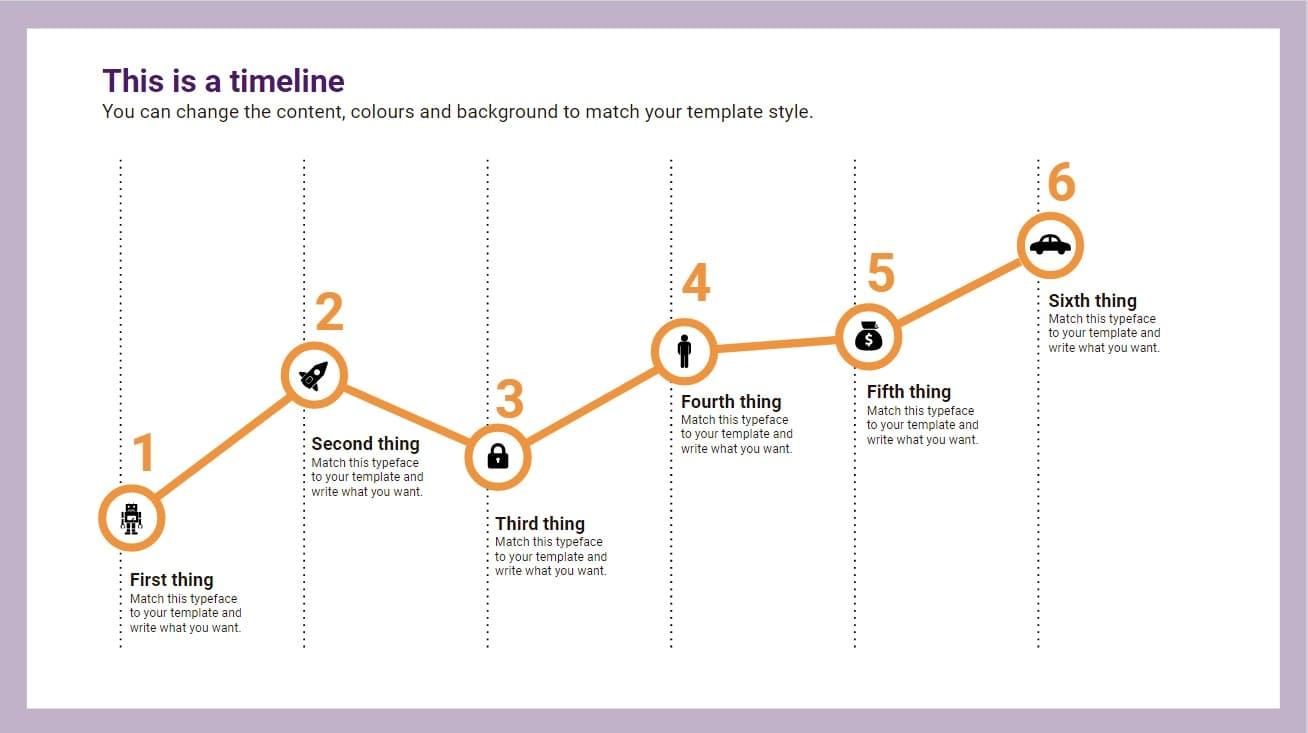 Graphs timeline Infographic slidesforeducation