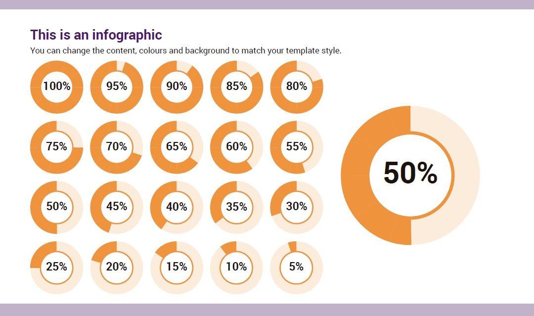 Percentaje. Free downloadable infographic