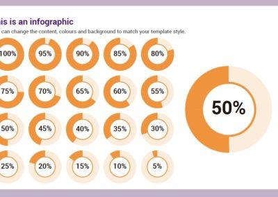 Percentaje. Infografía gratuita descargable