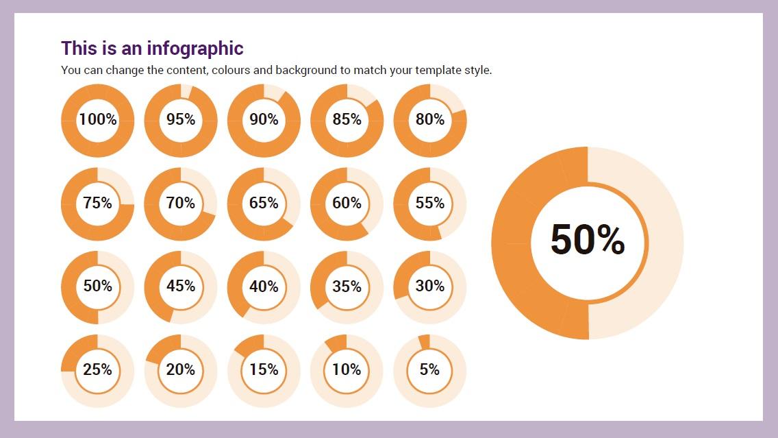 Percentage Infographic slidesforeducation