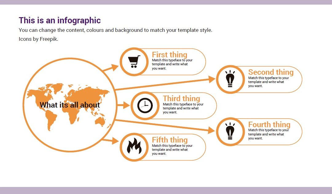 World. Free downloadable infographic