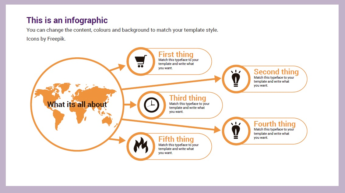 World Infographic slidesforeducation